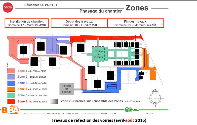 Version v2 planning voiries